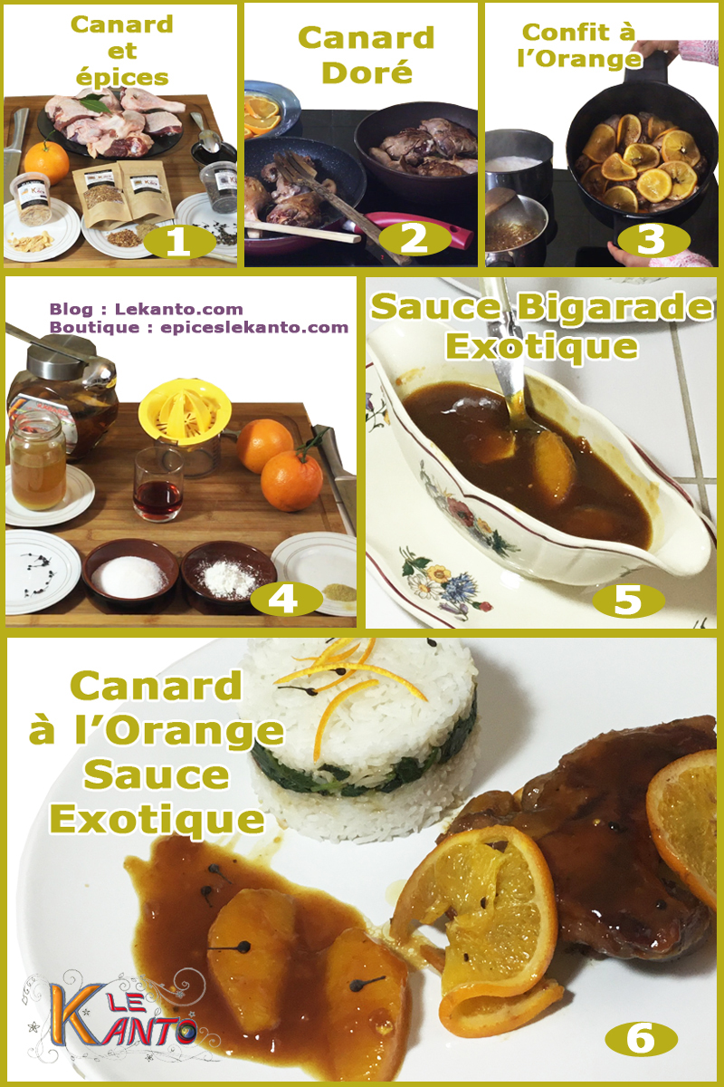 Etapes de préparation canard à l'orange