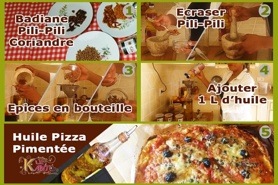 Huile pimentée pour pizza